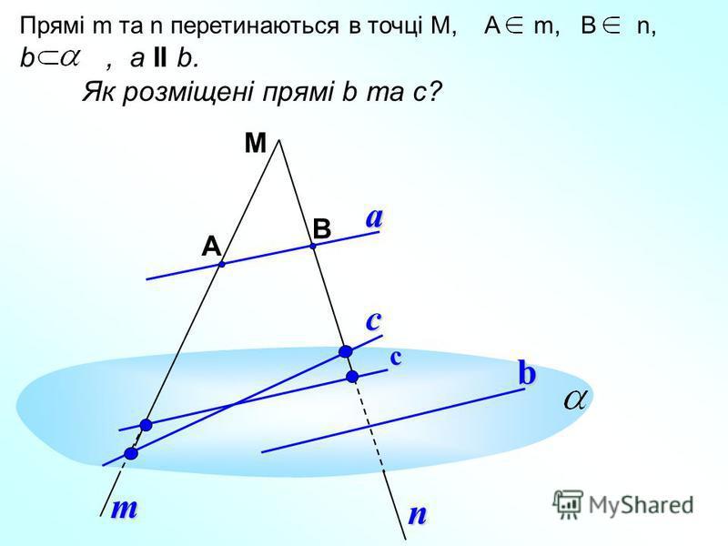 М А В b a m n Прямі m та n перетинаються в точці М, А m, B n, b, a II b. Як розміщені прямі b та c?c с