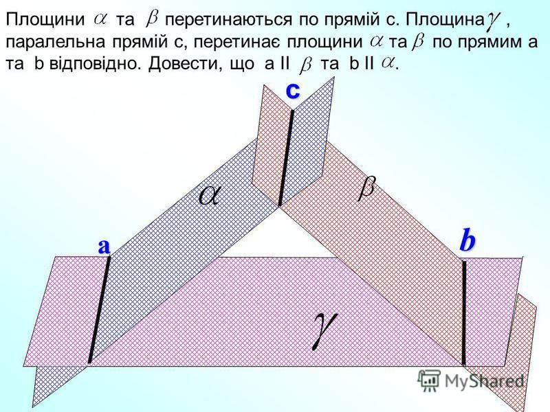 с а b Площини та перетинаються по прямій с. Площина, паралельна прямій с, перетинає площини та по прямим а та b відповідно. Довести, що a II та b II.