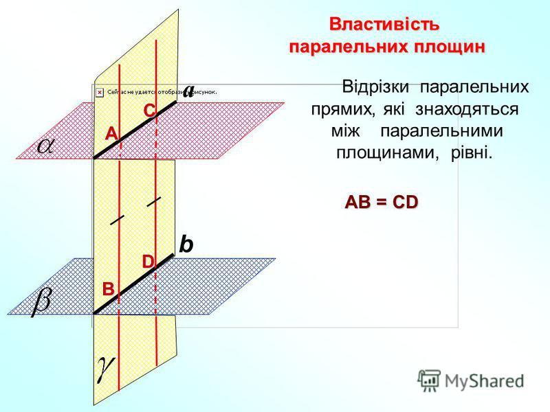 а b Відрізки паралельних прямих, які знаходяться між паралельними площинами, рівні. Властивість паралельних площин паралельних площин А В С D АВ = СD