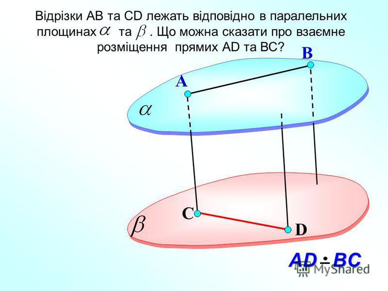 D А Відрізки АВ та СD лежать відповідно в паралельних площинах та. Що можна сказати про взаємне розміщення прямих АD та ВС? В С АD BC