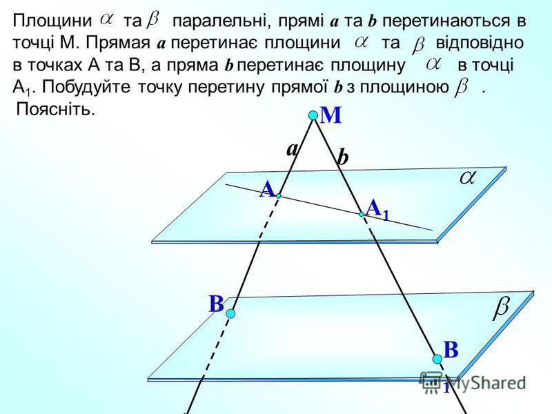 Площини та паралельні, прямі a та b перетинаються в точці М. Прямая a перетинає площини та відповідно в точках А та В, а пряма b перетинає площину в точці А 1. Побудуйте точку перетину прямої b з площиною. Поясніть. a b A B B1B1 М A1A1
