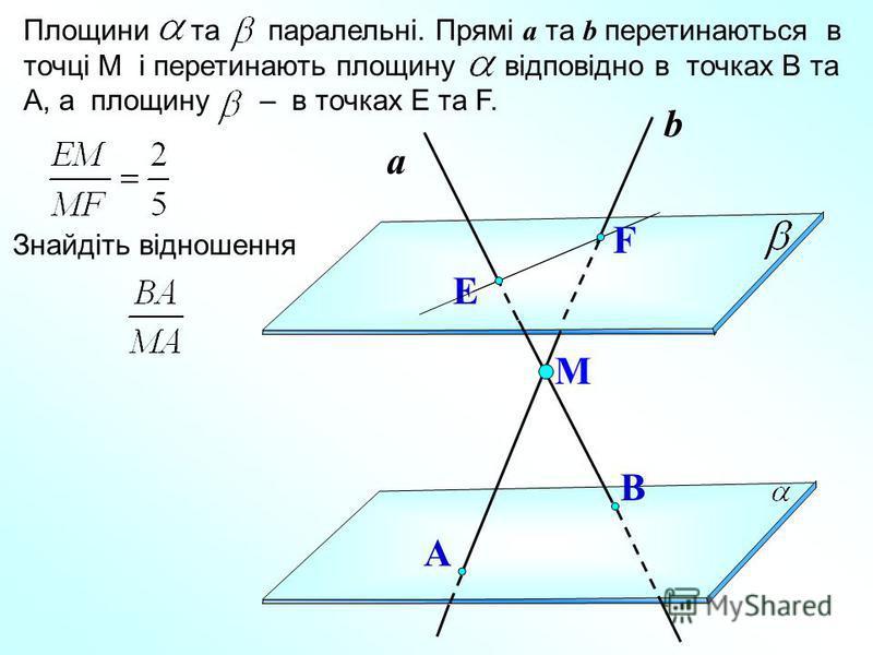 Площини та паралельні. Прямі a та b перетинаються в точці М і перетинають площину відповідно в точках В та А, а площину – в точках Е та F. a b A Е B М F Знайдіть відношення