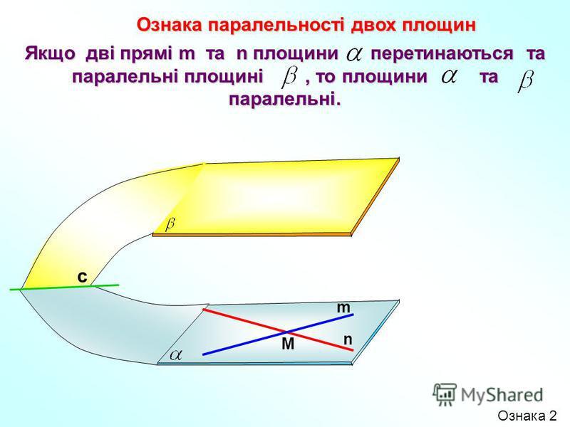 Якщо дві прямі m та n площини перетинаються та паралельні площині, то площини та паралельні. Ознака паралельності двох площин n m M с Ознака 2