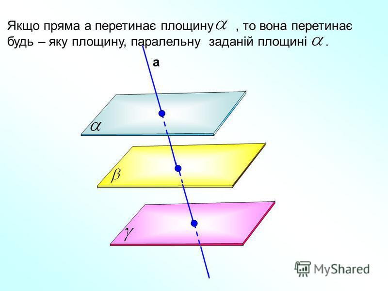 Якщо пряма а перетинає площину, то вона перетинає будь – яку площину, паралельну заданій площині. а