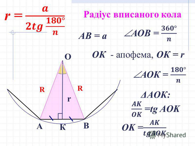 R R r А О В К АВ = а OК - апофема, ОК = r Радіус вписаного кола