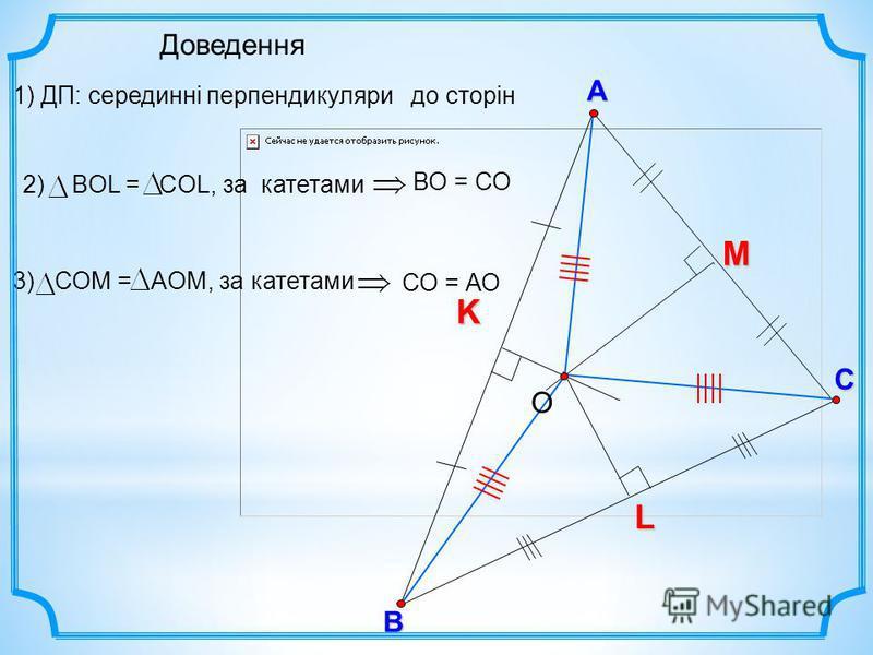 KВ С А L M О 1) ДП: серединні перпендикуляри до сторін 2) ВOL = COL, за катетами ВО = СО 3) СОМ = АOМ, за катетами СО = АО Доведення