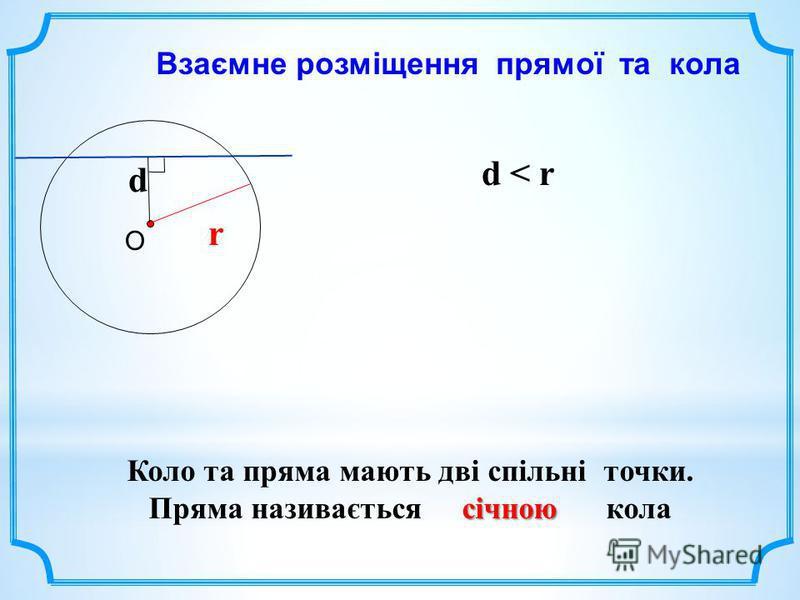 Взаємне розміщення прямої та кола О d r d < r Коло та пряма мають дві спільні точки. січною Пряма називається січною кола