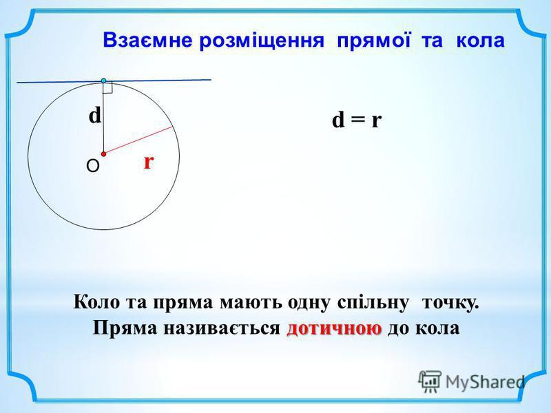 Взаємне розміщення прямої та кола О d r d = r Коло та пряма мають одну спільну точку. дотичною Пряма називається дотичною до кола