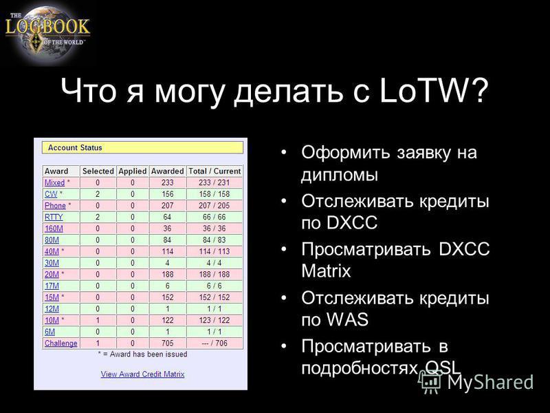 Оформить заявку на дипломы Отслеживать кредиты по DXCC Просматривать DXCC Matrix Отслеживать кредиты по WAS Просматривать в подробностях QSL