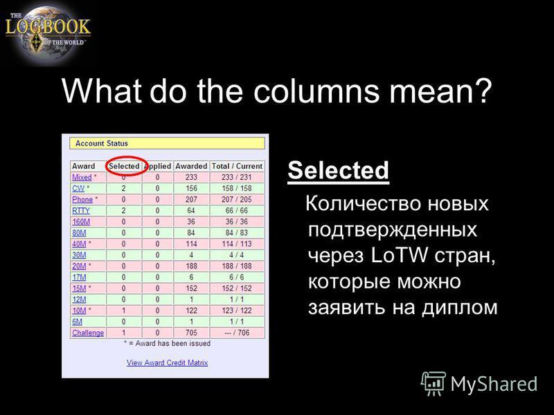 What do the columns mean? Selected Количество новых подтвержденных через LoTW стран, которые можно заявить на диплом