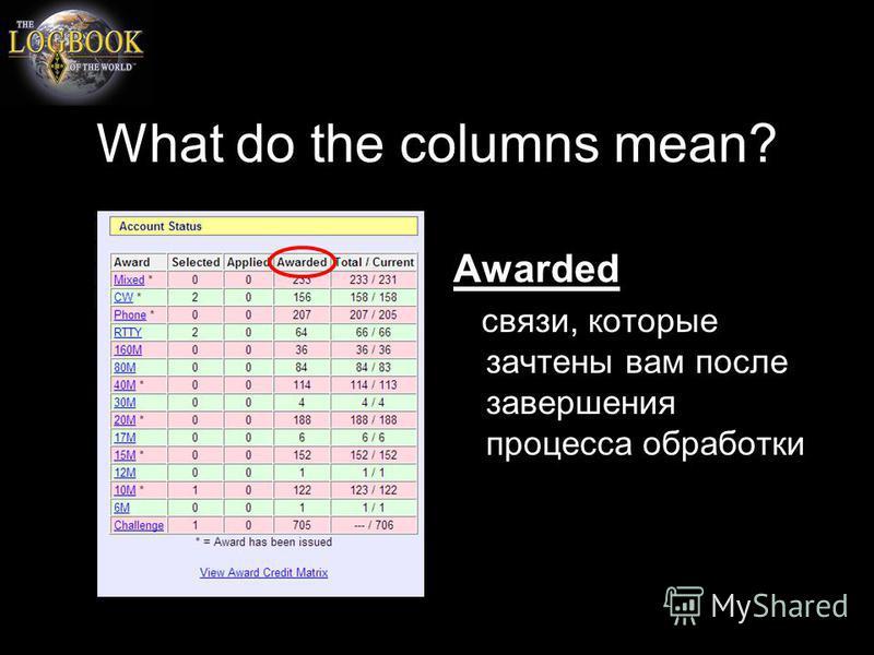 What do the columns mean? Awarded связи, которые зачтены вам после завершения процесса обработки