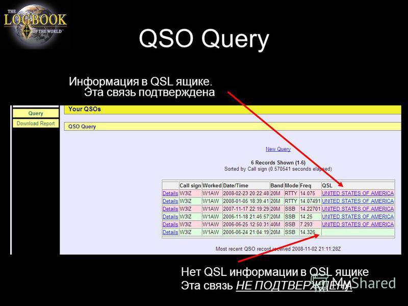 QSO Query Нет QSL информации в QSL ящике Эта связь НЕ ПОДТВЕРЖДЕНА Информация в QSL ящике. Эта связь подтверждена