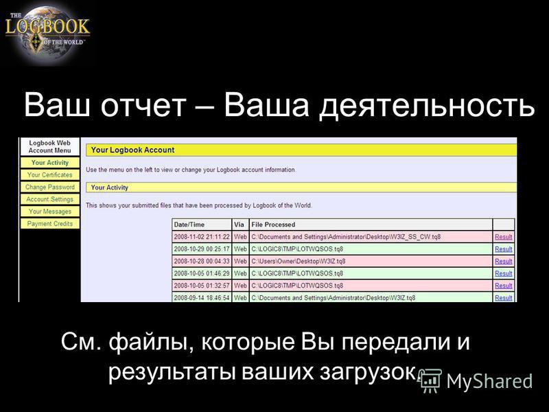 Ваш отчет – Ваша деятельность См. файлы, которые Вы передали и результаты ваших загрузок.
