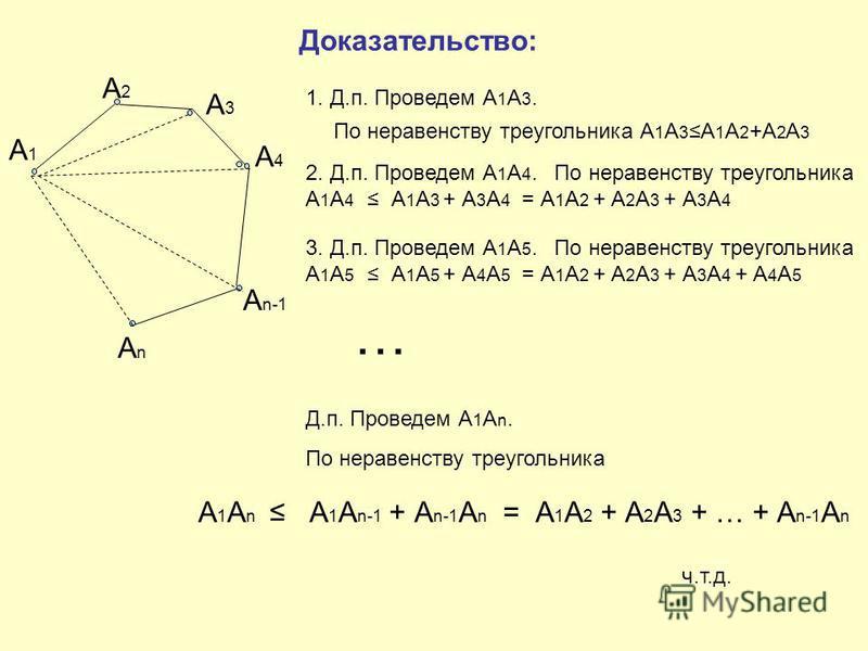 Доказательство: 1. Д.п. Проведем А 1 А 3. А1А1 А2А2 А3А3 А n-1 АnАn По неравенству треугольника А 1 А 3 А 1 А 2 +А 2 А 3 2. Д.п. Проведем А 1 А 4. По неравенству треугольника А 1 А 4 А 1 А 3 + А 3 А 4 = А 1 А 2 + А 2 А 3 + А 3 А 4 3. Д.п. Проведем А