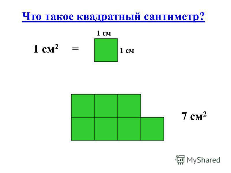 Что такое квадратный сантиметр? 1 см 1 см 2 = 7 см 2