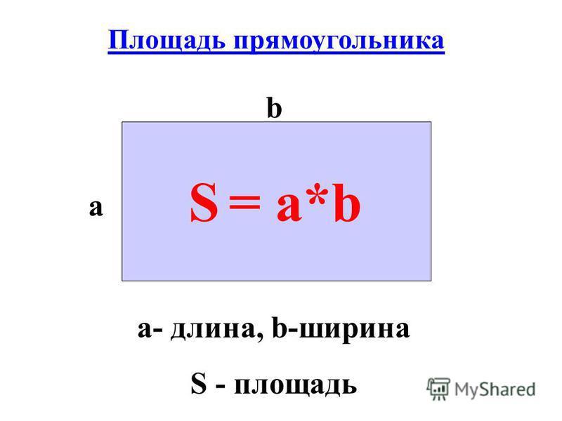 Площадь прямоугольника S = a*b a b a- длина, b-ширина S - площадь