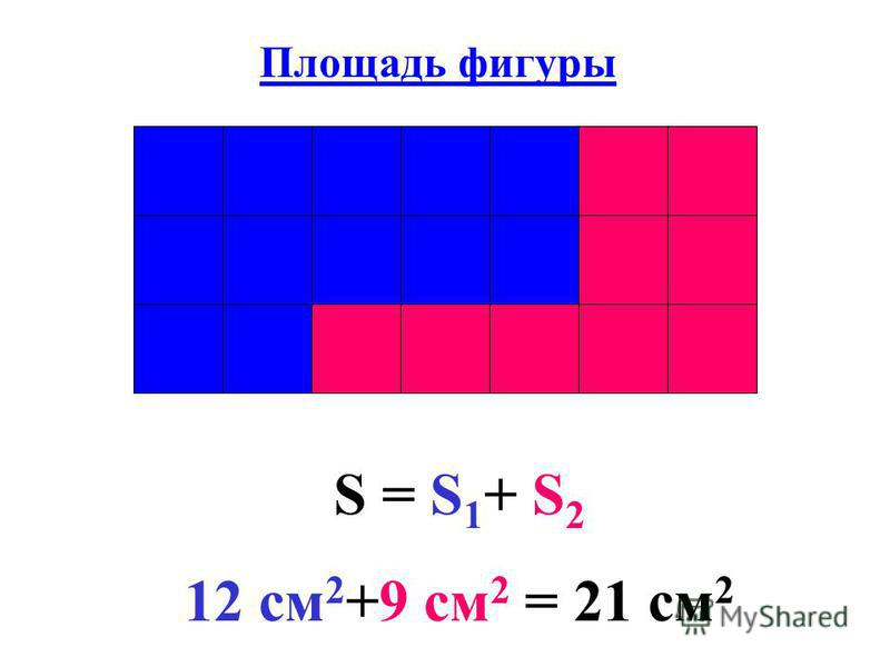 Площадь фигуры S = S 1 + S 2 12 см 2 +9 см 2 = 21 см 2