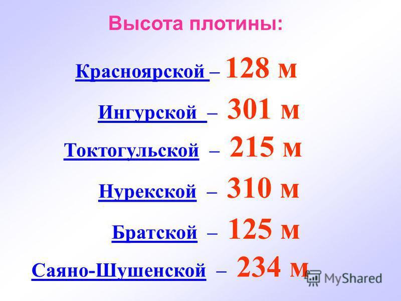 Красноярской – 128 м Ингурской – 301 м Токтогульской – 215 м Нурекской – 310 м Братской – 125 м Саяно-Шушенской – 234 м Высота плотины: