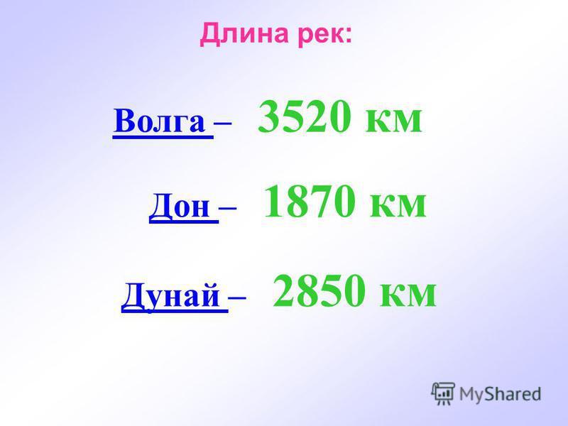 Волга – 3520 км Длина рек: Дон – 1870 км Дунай – 2850 км