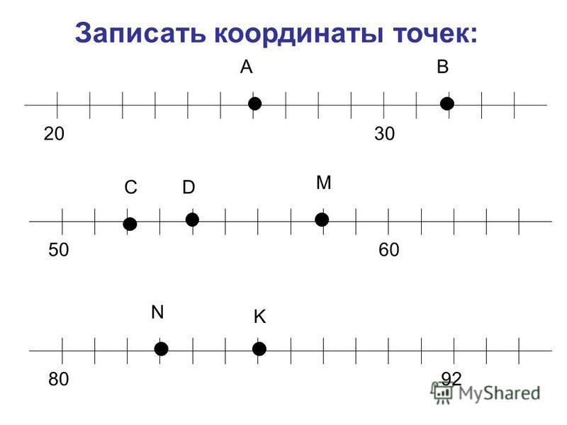 Записать координаты точек: 2030 ВА 8092 K N 5060 М СD