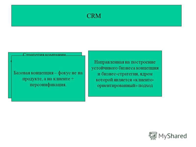 CRM Стратегия компании, определяющая взаимодействие с потребителем во всех организационных аспектах: рекламе, продажах, доставке, сервиса, формировании ассортимента, организации оплаты, кредитовании и пр. Направленная на построение устойчивого бизнес