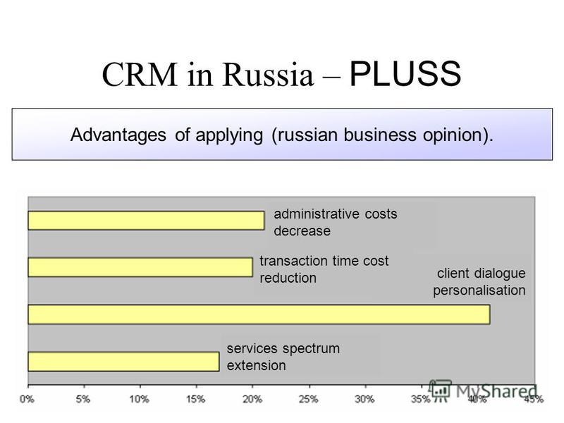 CRM in Russia – PLUSS Advantages of applying (russian business opinion). administrative costs decrease client dialogue personalisation services spectrum extension transaction time cost reduction