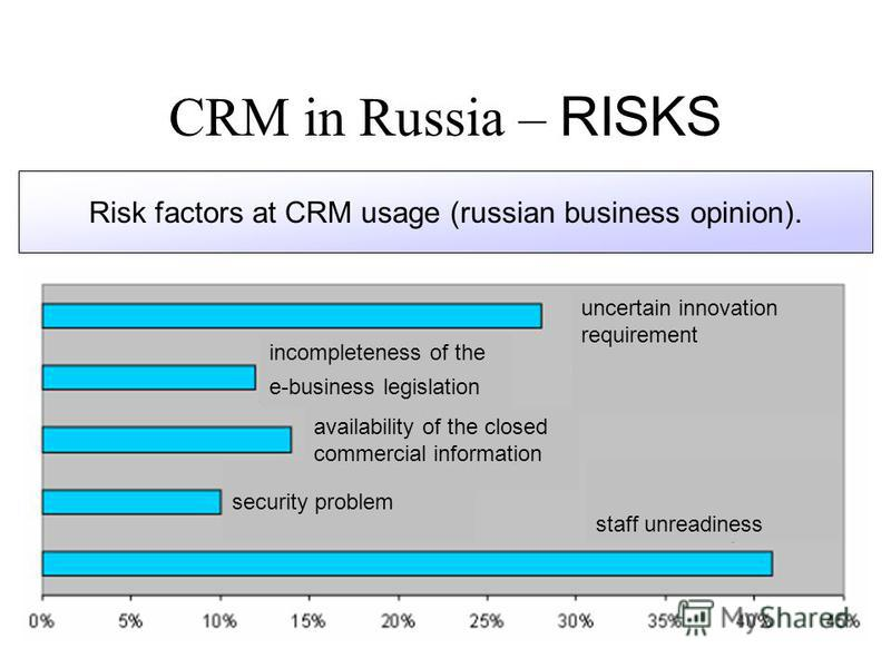 CRM in Russia – RISKS Risk factors at CRM usage (russian business opinion). adapted foreign solutions Russian software products no correspondence uncertain innovation requirement incompleteness of the e-business legislation security problem staff unr