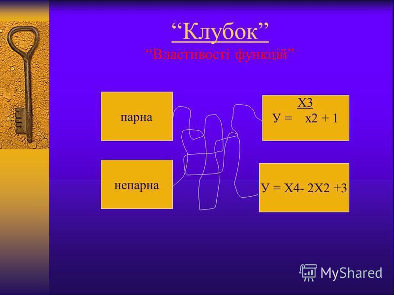 Клубок Властивості функцій парна У = Х4- 2Х2 +3 Х3 У = х2 + 1 непарна