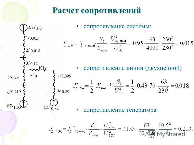 Расчет сопротивлений сопротивление системы: сопротивление линии (двухцепной) сопротивление генератора