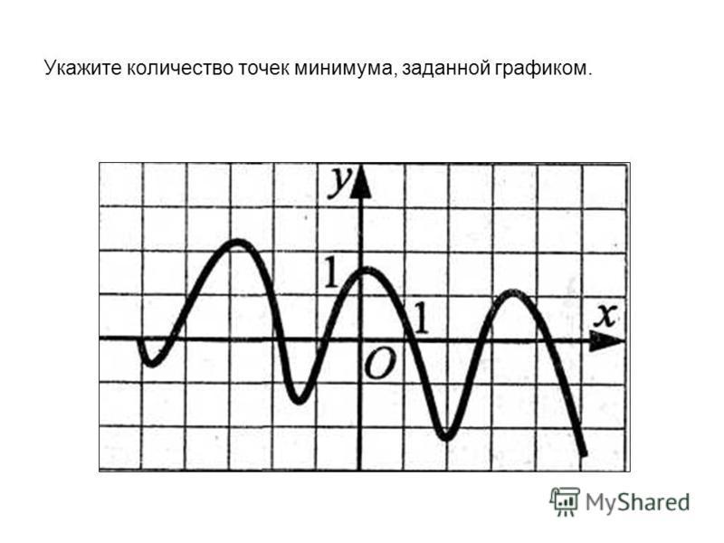 Укажите количество точек минимума, заданной графиком.