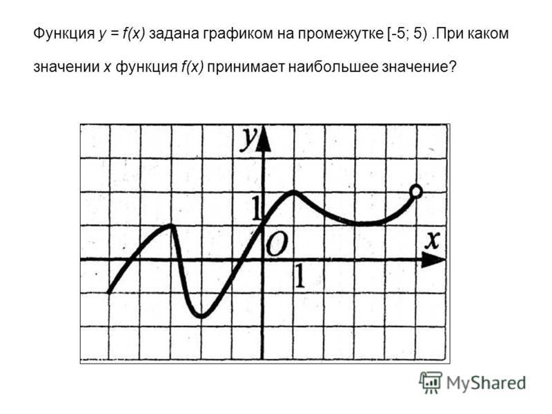 Функция у = f(x) задана графиком на промежутке [-5; 5).При каком значении х функция f(x) принимает наибольшее значение?