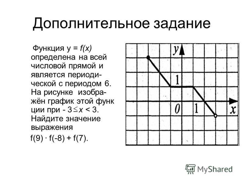 Дополнительное задание Функция у = f(x) определена на всей числовой прямой и является периодической с периодом 6. На рисунке изображён график этой функ ции при - 3 х < 3. Найдите значение выражения f(9) f(-8) + f(7).