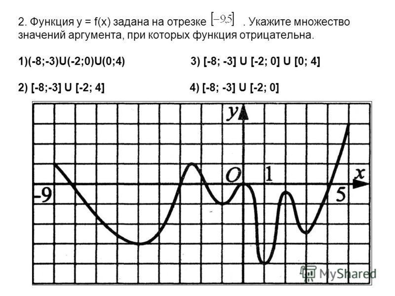 2. Функция y = f(x) задана на отрезке. Укажите множество значений аргумента, при которых функция отрицательна. 1)(-8;-3)U(-2;0)U(0;4) 3) [-8; -3] U [-2; 0] U [0; 4] 2) [-8;-3] U [-2; 4] 4) [-8; -3] U [-2; 0]