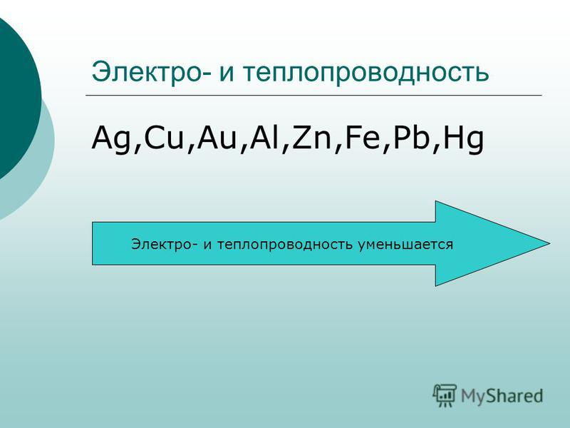 Электро- и теплопроводность Ag,Cu,Au,Al,Zn,Fe,Pb,Hg Электро- и теплопроводность уменьшается