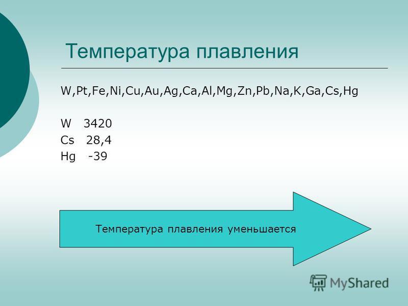 Температура плавления W,Pt,Fe,Ni,Cu,Au,Ag,Ca,Al,Mg,Zn,Pb,Na,K,Ga,Cs,Hg W 3420 Cs 28,4 Hg -39 Температура плавления уменьшается