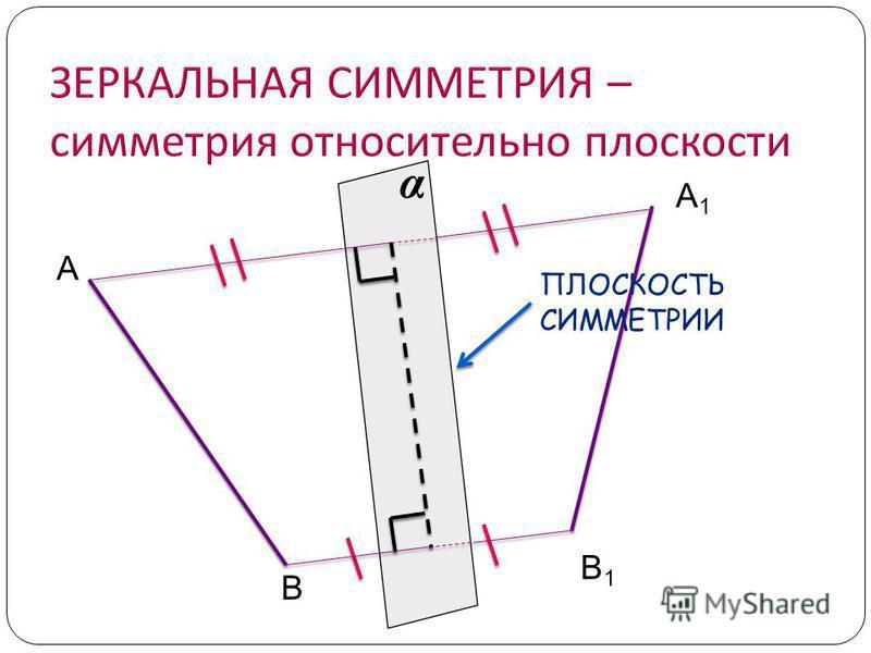 А В А1А1 В1В1 α ПЛОСКОСТЬ СИММЕТРИИ