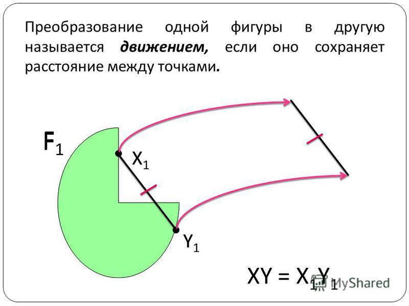 F1F1 X1X1 Преобразование одной фигуры в другую называется движением, если оно сохраняет расстояние между точками. F X Y Y1Y1 XY = X 1 Y 1