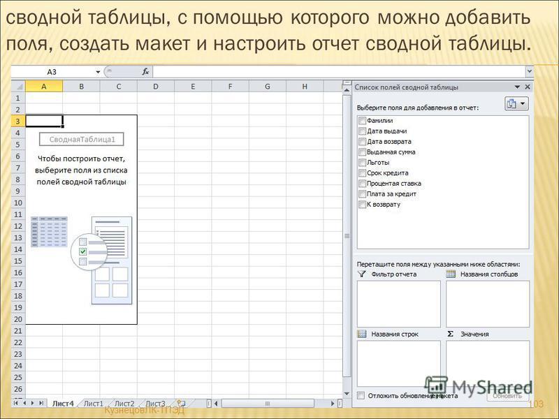 сводной таблицы, с помощью которого можно добавить поля, создать макет и настроить отчет сводной таблицы. 103 КузнецовЛК-ТПЭД