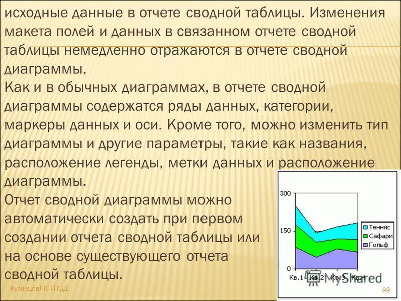 исходные данные в отчете сводной таблицы. Изменения макета полей и данных в связанном отчете сводной таблицы немедленно отражаются в отчете сводной диаграммы. Как и в обычных диаграммах, в отчете сводной диаграммы содержатся ряды данных, категории, м