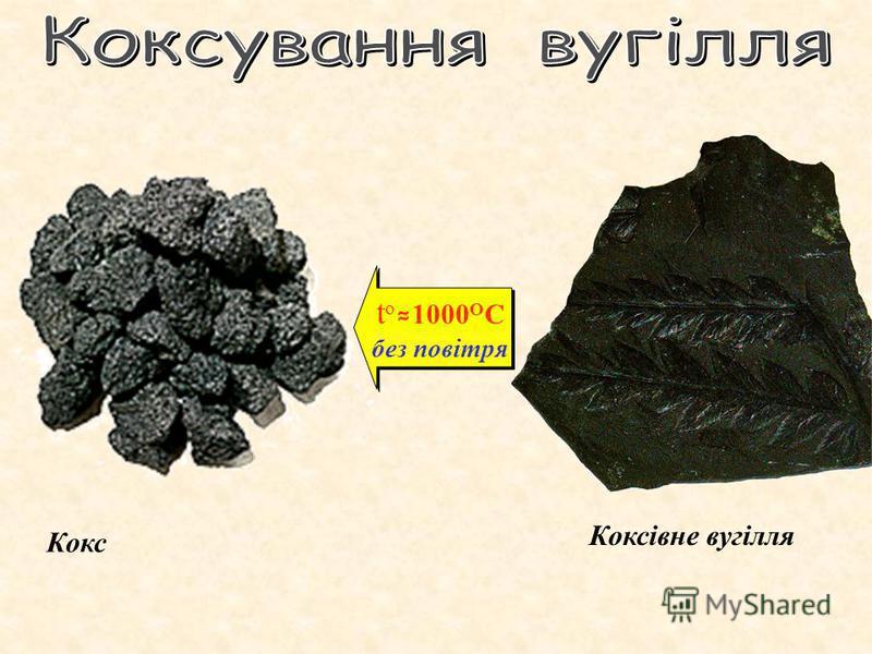 Кокс Коксівне вугілля t о 1000 O C без повітря t о 1000 O C без повітря