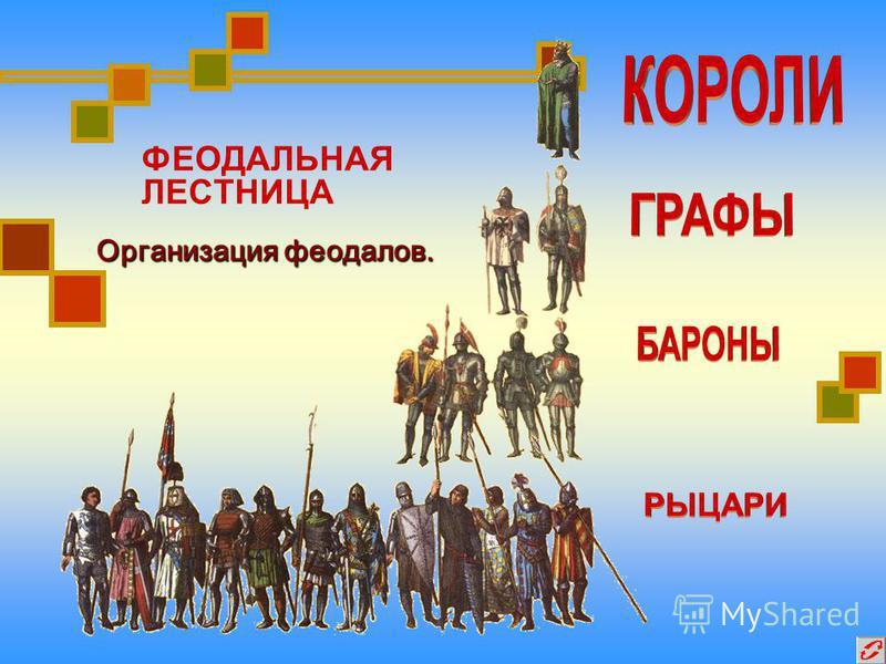 Феодальная лестница король Герцоги и графы рыцари «Вассал моего вассала – не мой вассал» бароны