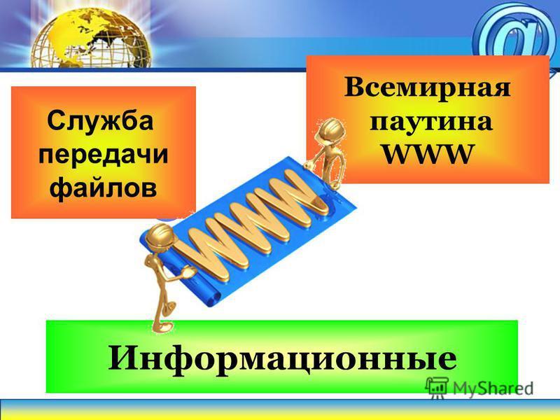 Всемирная паутина WWW Служба передачи файлов Информационные