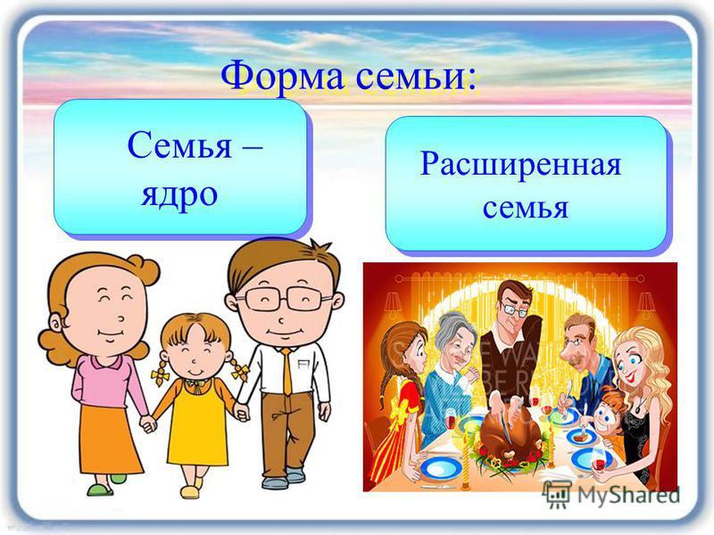 Форма семьи: Расширенная семья Расширенная семья Семья – ядро Семья – ядро