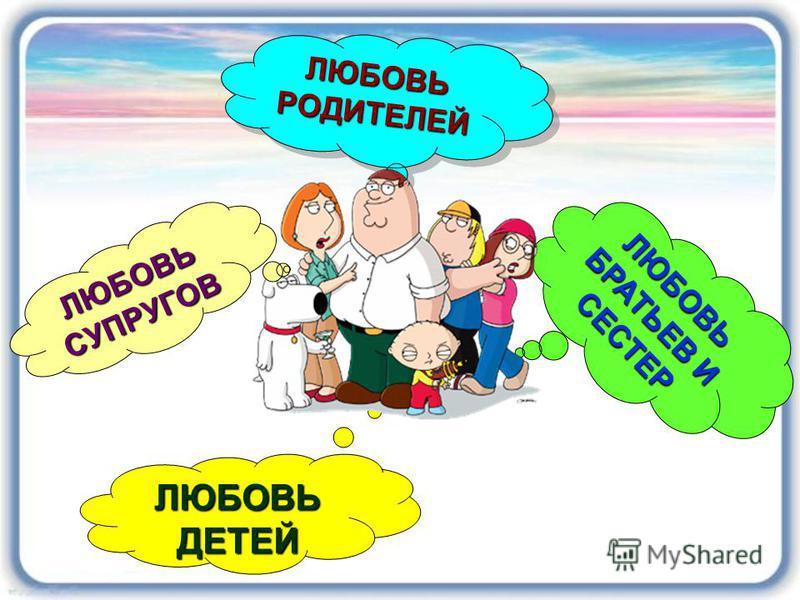 ЛЮБОВЬ РОДИТЕЛЕЙ ЛЮБОВЬ БРАТЬЕВ И СЕСТЕР ЛЮБОВЬ ДЕТЕЙ ЛЮБОВЬ СУПРУГОВ