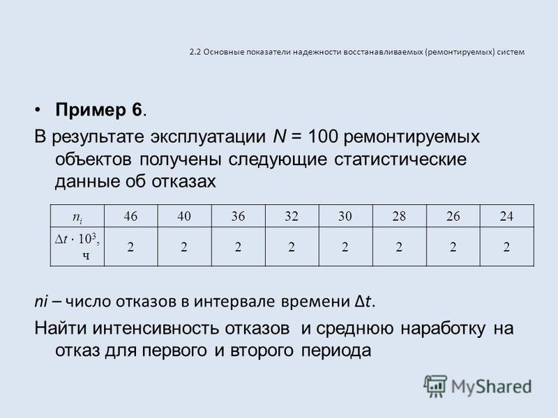 2.2 Основные показатели надежности восстанавливаемых (ремонтируемых) систем Пример 6. В результате эксплуатации N = 100 ремонтируемых объектов получены следующие статистические данные об отказах ni – число отказов в интервале времени t. Найти интенси