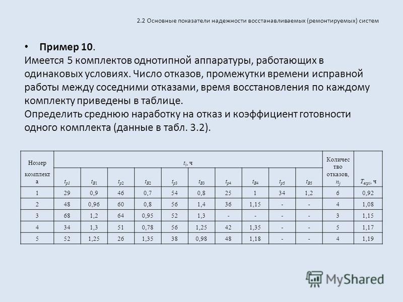 2.2 Основные показатели надежности восстанавливаемых (ремонтируемых) систем Пример 10. Имеется 5 комплектов однотипной аппаратуры, работающих в одинаковых условиях. Число отказов, промежутки времени исправной работы между соседними отказами, время во