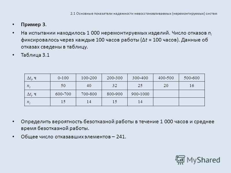 2.1 Основные показатели надежности невосстанавливаемых (неремонтируемых) систем Пример 3. На испытании находилось 1 000 неремонтируемых изделий. Число отказов n i фиксировалось через каждые 100 часов работы (t = 100 часов). Данные об отказах сведены