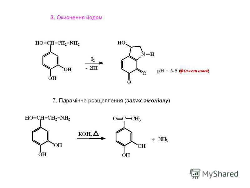 3. Окиснення йодом 7. Гідрамінне розщеплення (запах амоніаку)