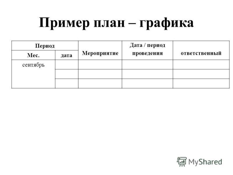 Пример план – графика Период Мероприятие Дата / период проведенияответственный Мес.дата сентябрь