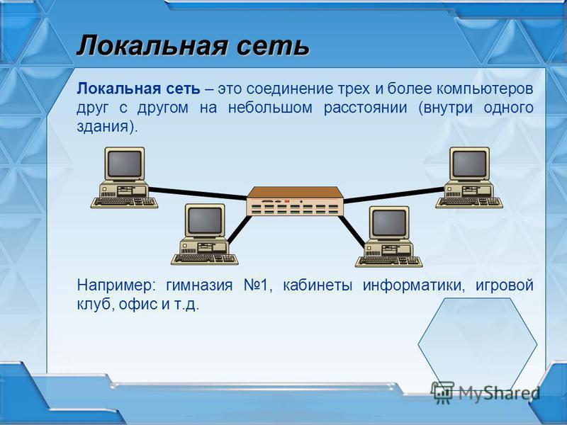 Локальная сеть Локальная сеть – это соединение трех и более компьютеров друг с другом на небольшом расстоянии (внутри одного здания). Например: гимназия 1, кабинеты информатики, игровой клуб, офис и т.д.